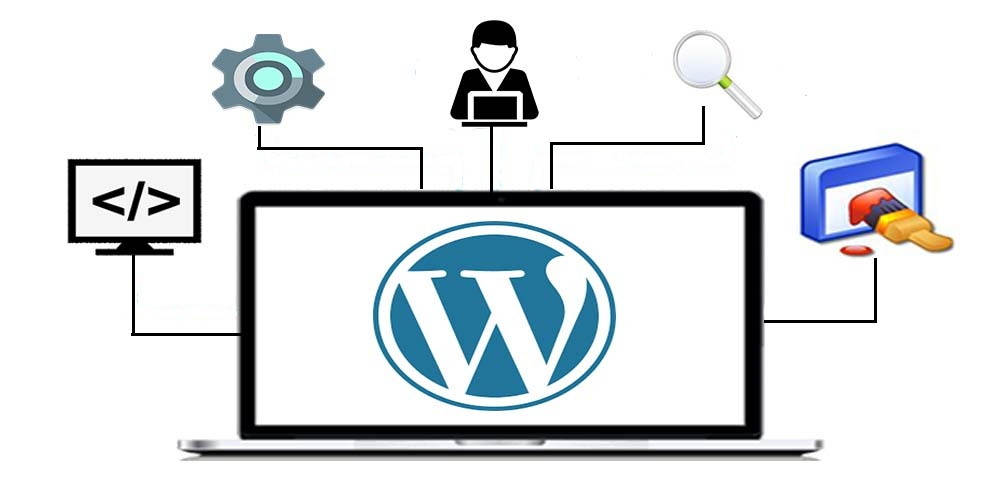 WordPress Customization for site or blog